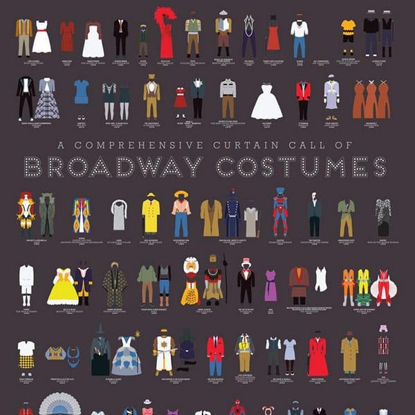 costumes-broadway